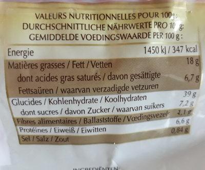 Croissants - Informations nutritionnelles
