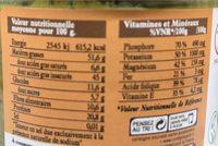 Purée de pistache - Valori nutrizionali - fr