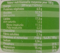 Tartinade Amande Orange - Informations nutritionnelles