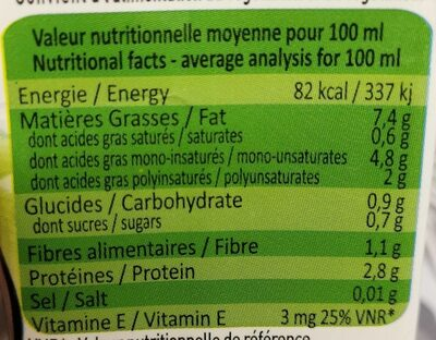 Amandina - Nutrition facts - fr