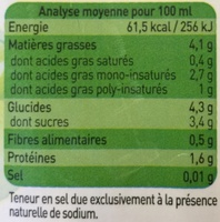 Amandina - Nutrition facts