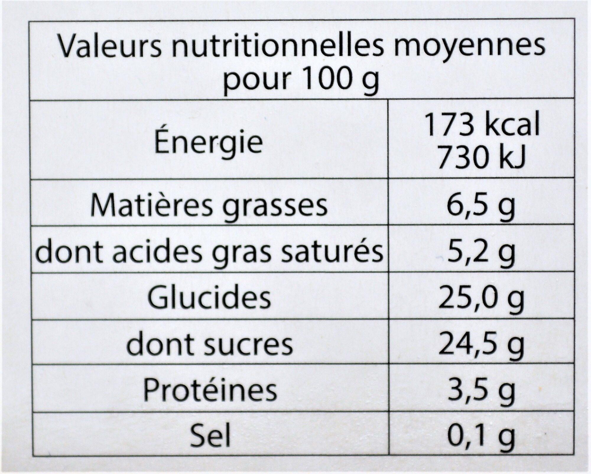 Glace VIOLETTE, au miel des Alpes - Nutrition facts