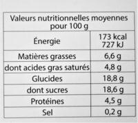 Glace à la CHARTREUSE VERTE, des Pères Chartreux - Nutrition facts