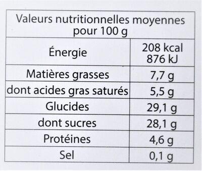 Glace au CHOCOLAT NOIR, copeaux de chocolat Suisse - Voedingswaarden