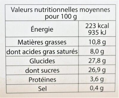 Glace CARAMEL, au beurre & au sel de Guérande, rubans de caramel au beurre salé - Nutrition facts