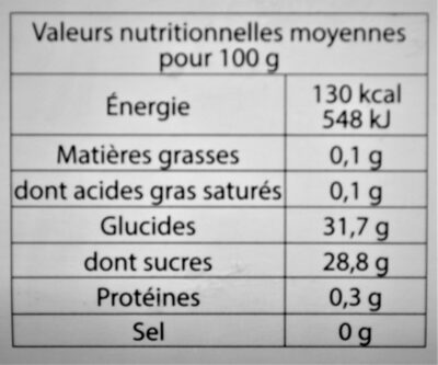 Sorbet plein fruit POIRE WILLIAMS, 54% de fruit - Nutrition facts