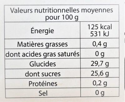 Sorbet plein fruit 3 AGRUMES, 42% de fruit - Nutrition facts