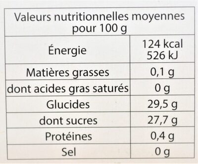 Sorbet plein fruit PÊCHE BLANCHE, 60% de fruit - Nutrition facts