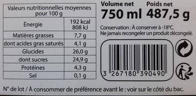 Nougat de Montélimar - Informations nutritionnelles