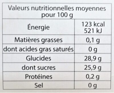 Sorbet plein fruit CITRON, 27% de fruit - Nutrition facts