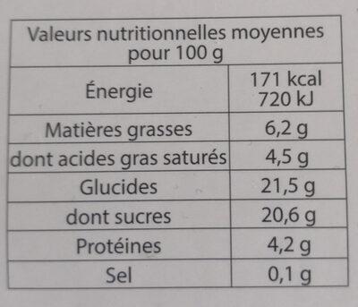 Histoires de glaces Glace Plombières au kirsch, morceaux fruits confits - Nutrition facts