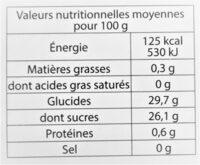 Sorbet plein fruit POMME VERTE GRANNY SMITH, 54% de fruit - Nutrition facts
