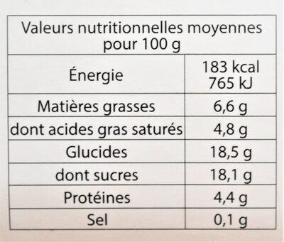 Glace GENEPI, des Pères Chartreux - Informations nutritionnelles