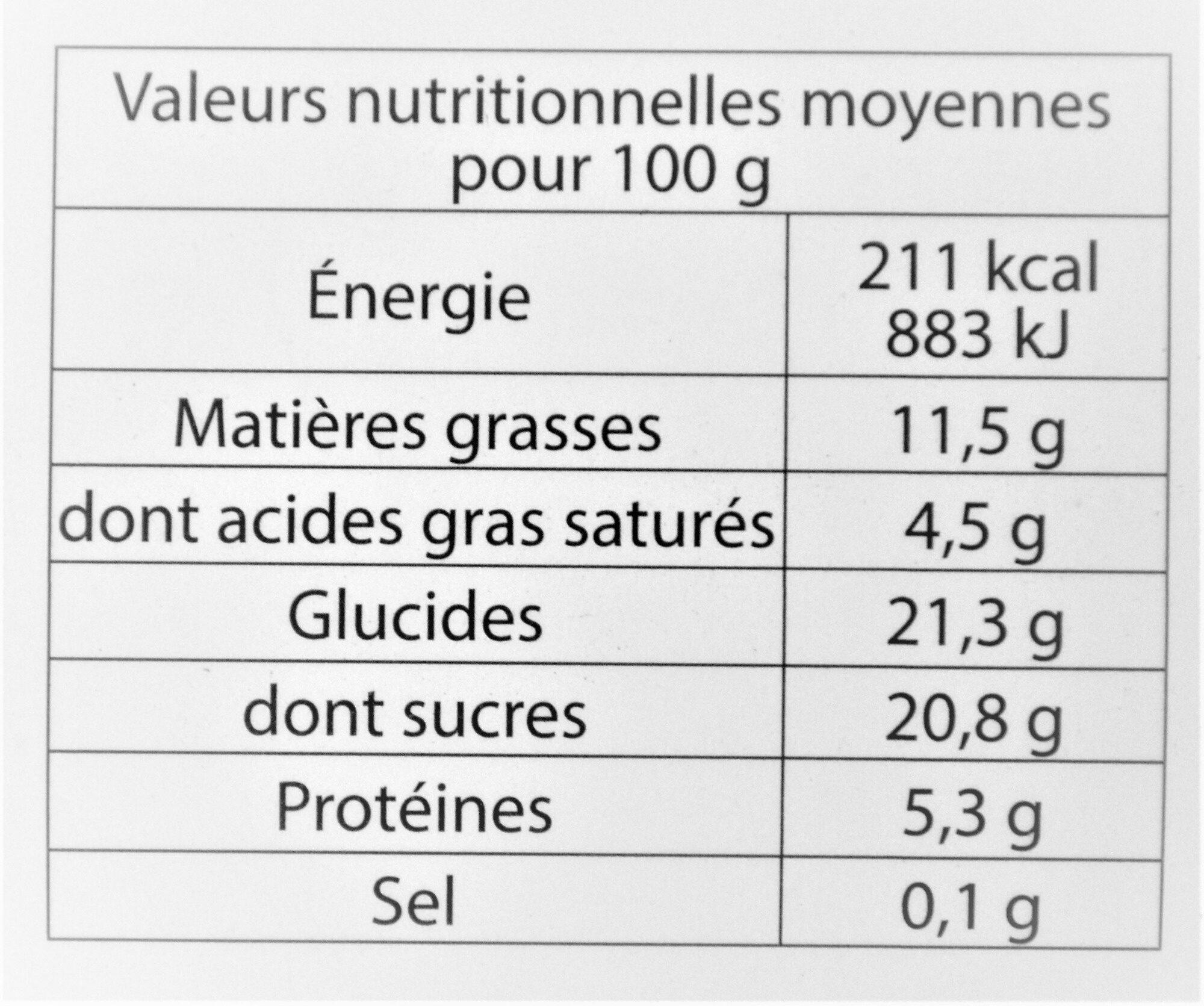 Glace NOIX & morceaux de noix torréfiées - Nutrition facts