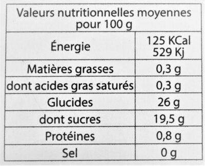 Sorbet Eau de vie de Myrte - Informations nutritionnelles