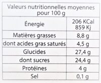 Glace canistrelli - Nutrition facts
