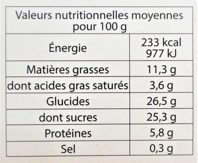 Glace Cacahuète - Informations nutritionnelles