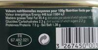 Bloc de foie gras de canard - Voedingswaarden - fr
