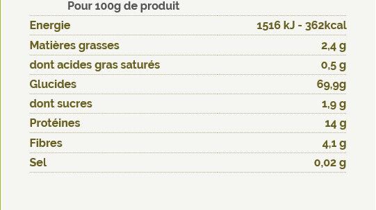 Rubans Ail Basilic - Nutrition facts - fr