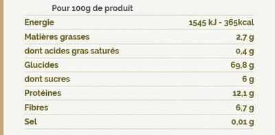Ruban petit épeautre Haute-Provence IGP - Nutrition facts