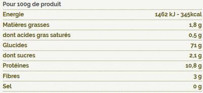 Tagliatelles aux Cèpes et Châtaignes - Informations nutritionnelles - fr