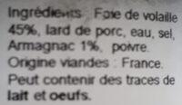 Pâté de foie de volaille à l'Armagnac - Ingrediënten - fr