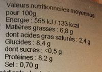 4 saucisses aux Haricots cuisinés - Informations nutritionnelles - fr