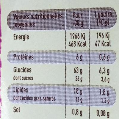 Gaufres fines Pur Beurre à la Chicorée - Voedingswaarden