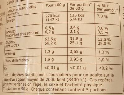 Creme de marrons de l'Ardeche - Informations nutritionnelles - fr