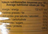 Suprême de langoustine - Informations nutritionnelles - fr