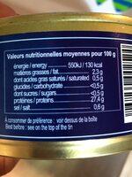 Thon blanc germon au naturel - Nutrition facts