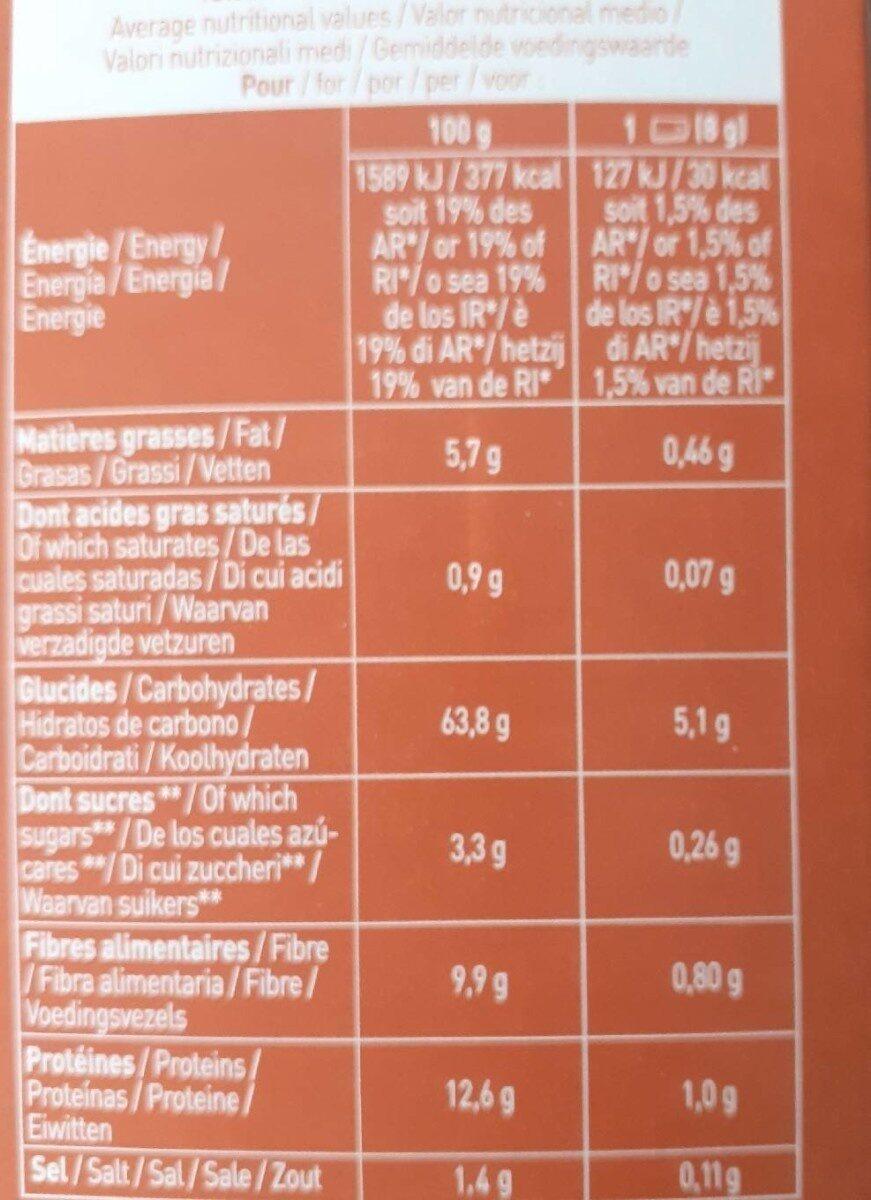 Biscottes à la farine complète - Informations nutritionnelles - fr