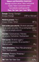 Fourrés choc' - Voedingswaarden