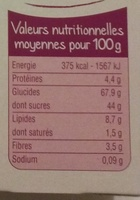 Fourrés figue - Nutrition facts