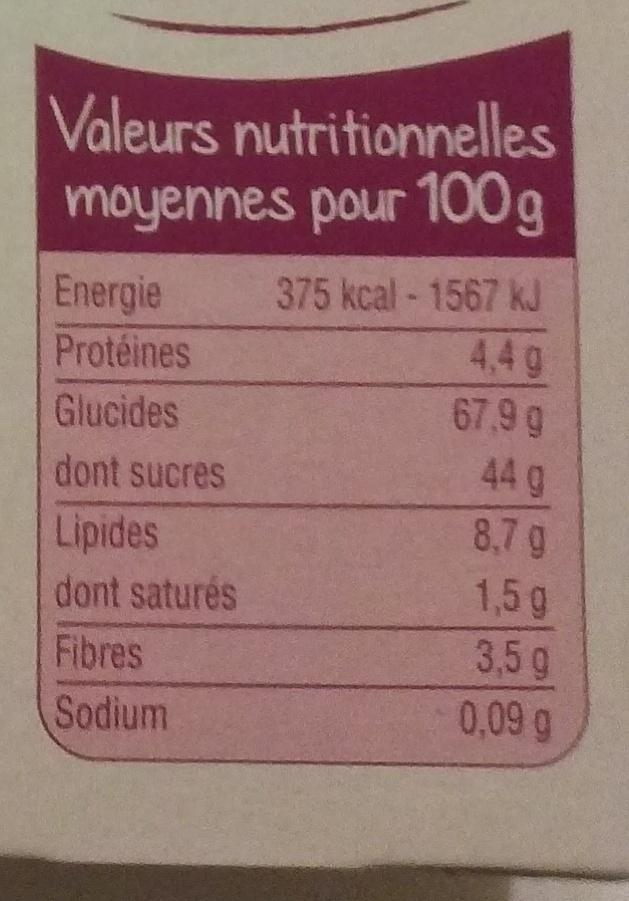 Fourrés figue - Nutrition facts