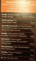 Cookies Pépites - Informations nutritionnelles
