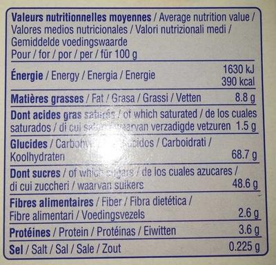 Twibio fourrés myrtille - Informations nutritionnelles - fr