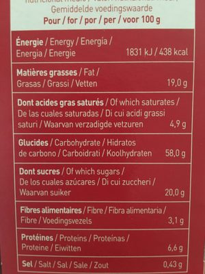 Biscuits speculoos - Nutrition facts