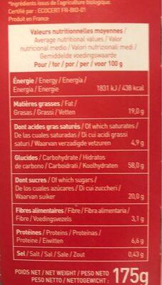 Sablés au spéculoos - Cannelle & amande - Voedingswaarden - fr