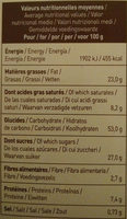 Cookies Macadamia - Nutrition facts