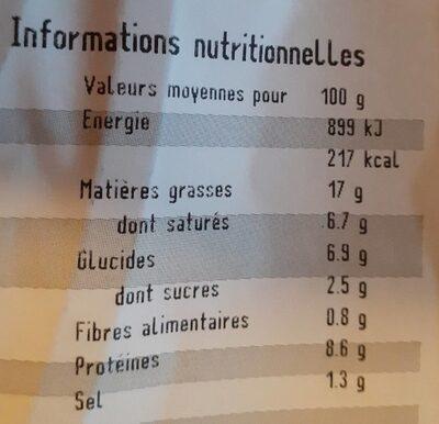Boudin blanc forestier à l'ancienne - Informations nutritionnelles - fr