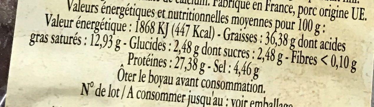 Saucisse sèche pur porc - Informations nutritionnelles - fr