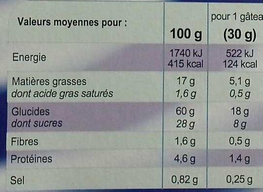 14 mini-gâteaux Fourrés Chocolat - Informations nutritionnelles
