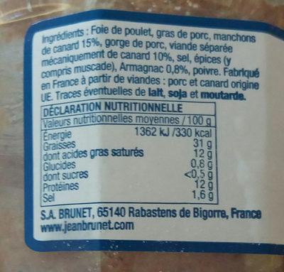 Terrine de canard à l'Armagnac - Nutrition facts - fr