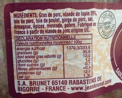 Terrine De Lapin Jean Brunet, - Ingredients