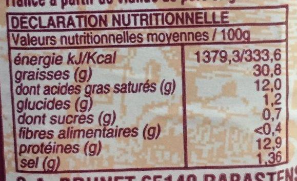 Terrine De Lapin Jean Brunet, - Nutrition facts