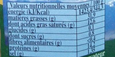 Terrine de lapin au romarin - Informations nutritionnelles - fr