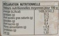 Terrine de Campagne - Informations nutritionnelles