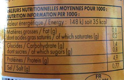 Soupe de poissons - Información nutricional - fr