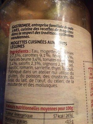 Mogettes - Ingrédients